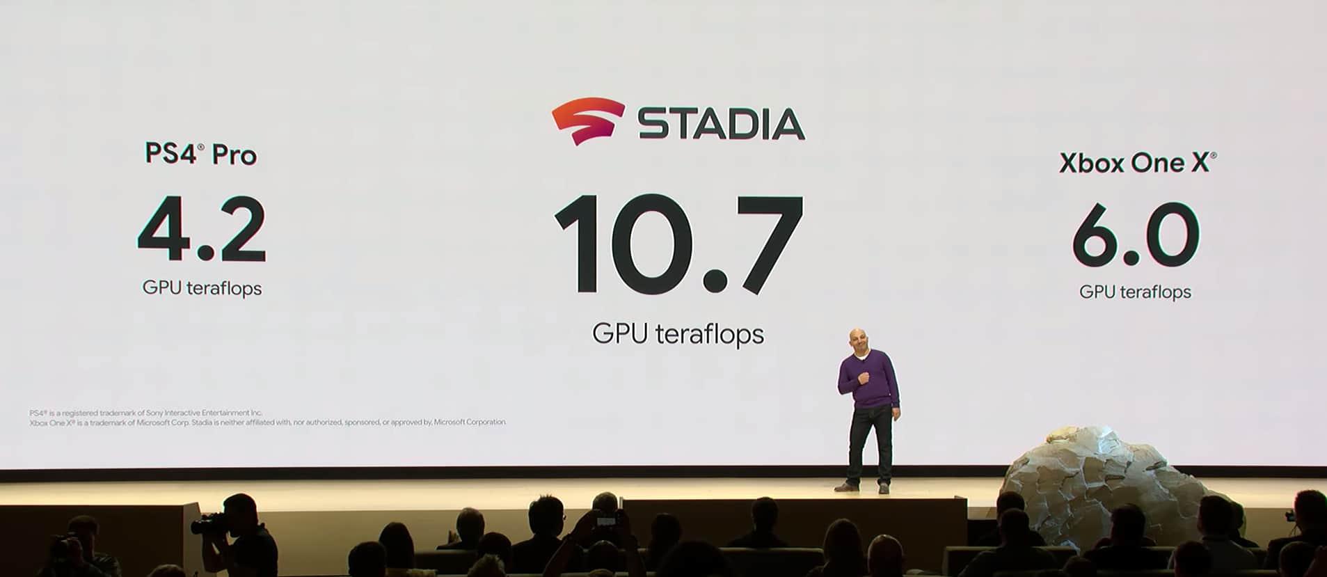 تاریخ انتشار رسمی گوگل استادیا (Google Stadia)
